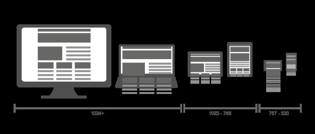 resoluciones de diseño responsive